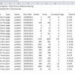 CSV export stats