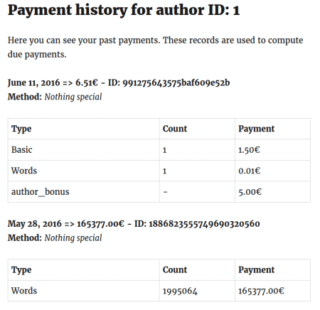 Author Payment History Shortcode