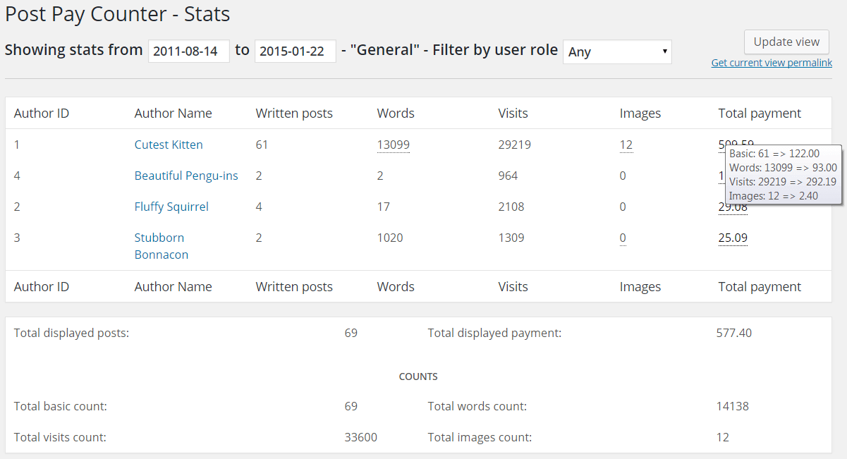 Post Pay Counter - Pay authors on WordPress - Stats table